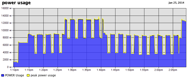 power_usage3.png