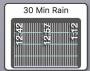 supported_hardware:darksky_minutely_precip_report.png